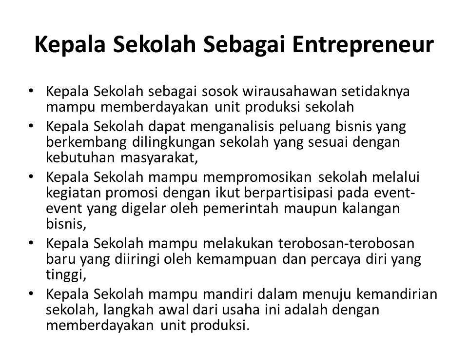 Kepala Sekolah Sebagai Entrepreneur