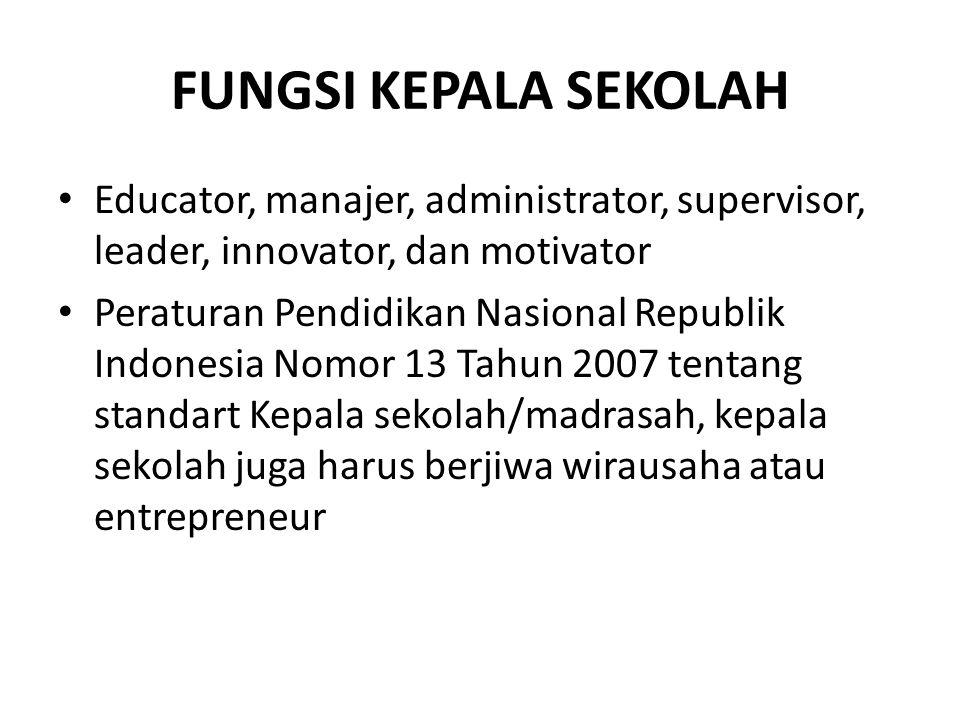 FUNGSI KEPALA SEKOLAH Educator, manajer, administrator, supervisor, leader, innovator, dan motivator.