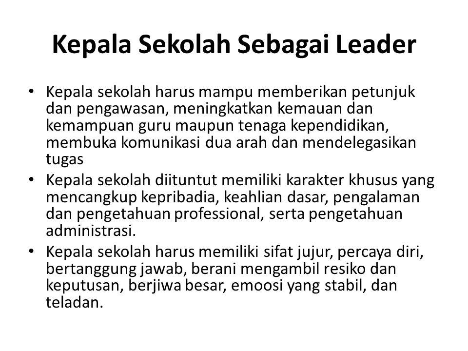 Kepala Sekolah Sebagai Leader
