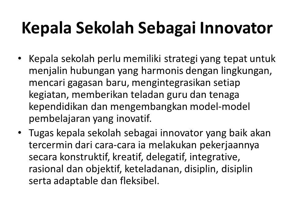 Kepala Sekolah Sebagai Innovator