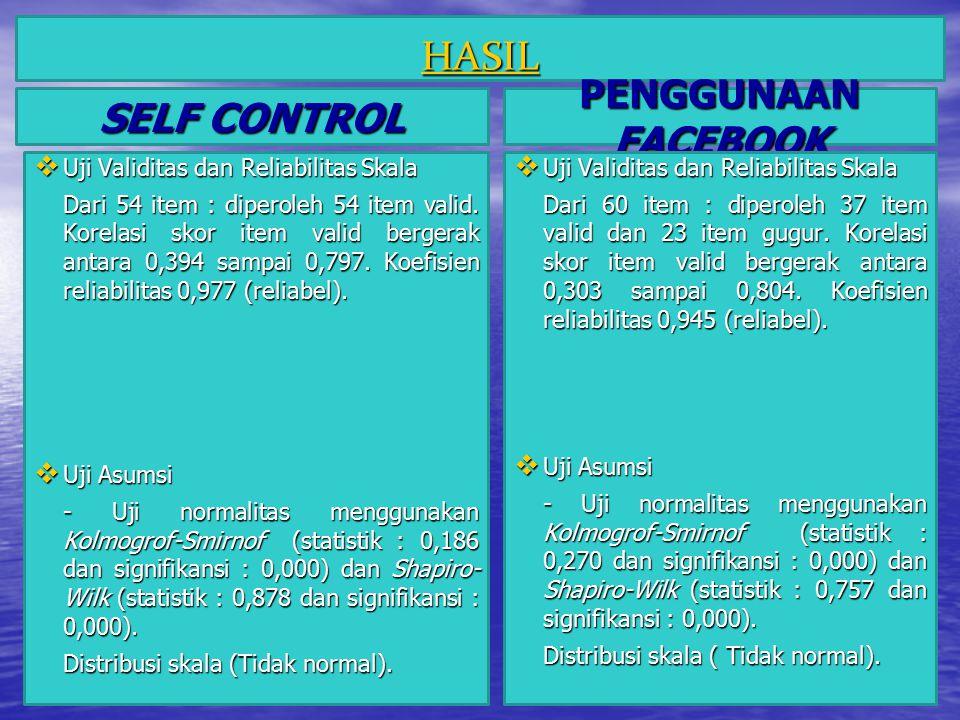 HASIL SELF CONTROL PENGGUNAAN FACEBOOK