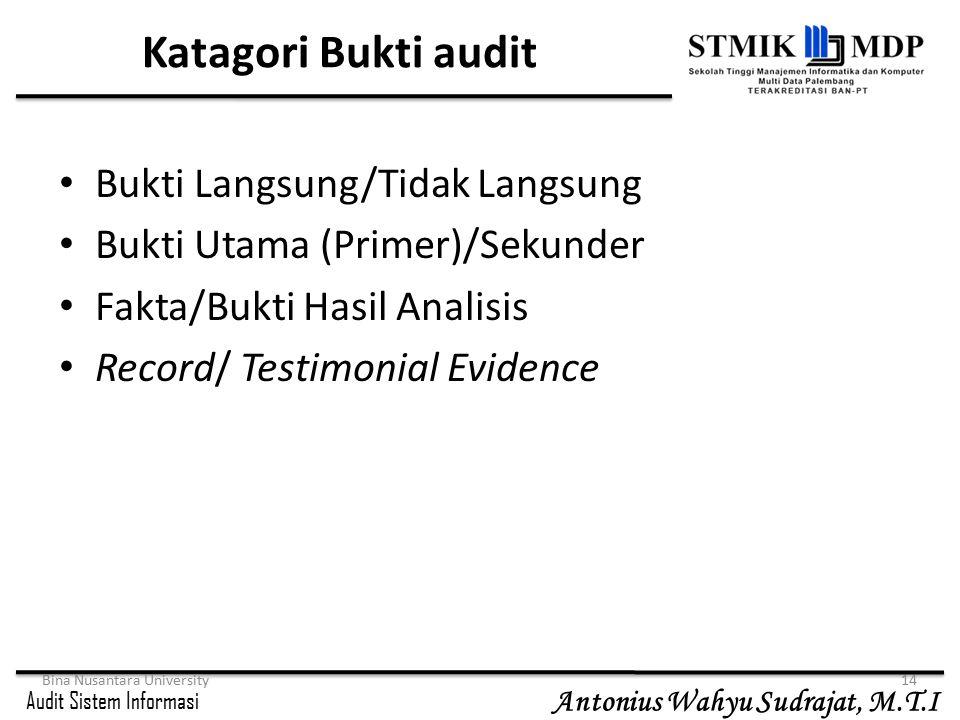 Katagori Bukti audit Bukti Langsung/Tidak Langsung