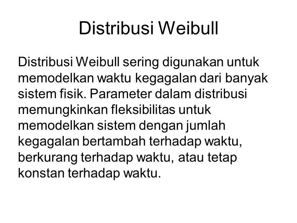 Distribusi Weibull