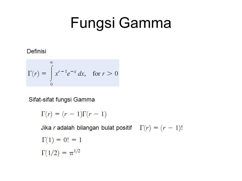 Fungsi Gamma Definisi Sifat-sifat fungsi Gamma