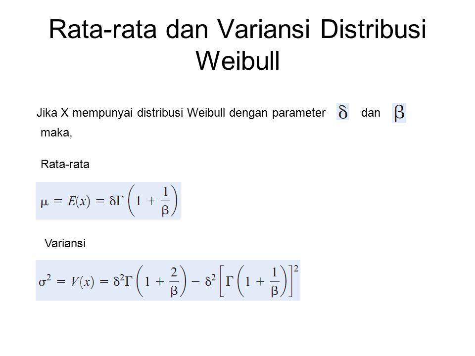 Rata-rata dan Variansi Distribusi Weibull