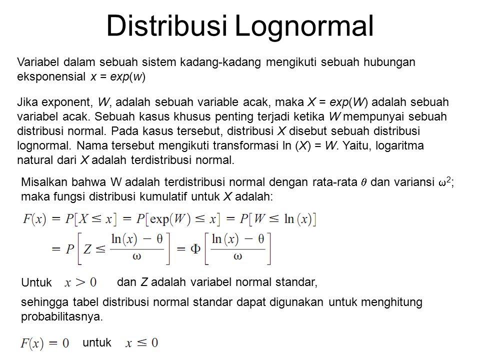 Distribusi Lognormal Variabel dalam sebuah sistem kadang-kadang mengikuti sebuah hubungan eksponensial x = exp(w)
