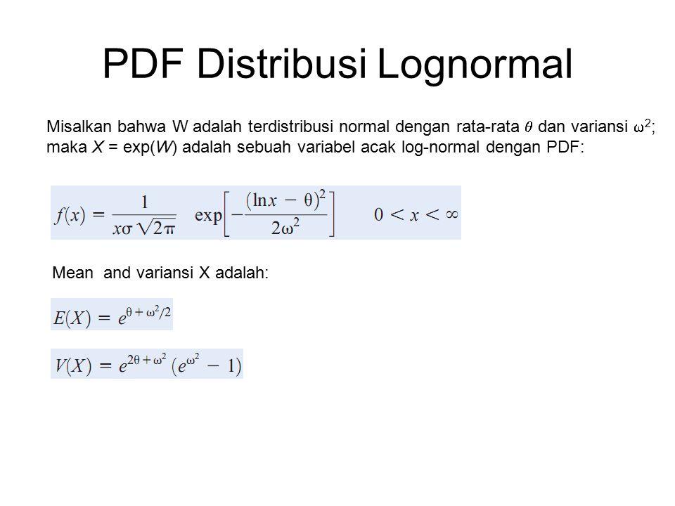 PDF Distribusi Lognormal