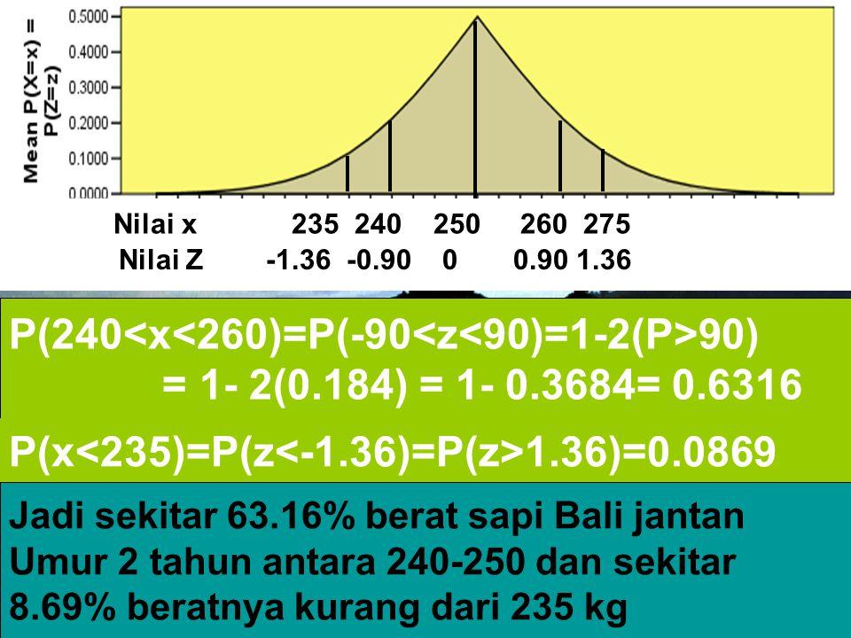P(240<x<260)=P(-90<z<90)=1-2(P>90)