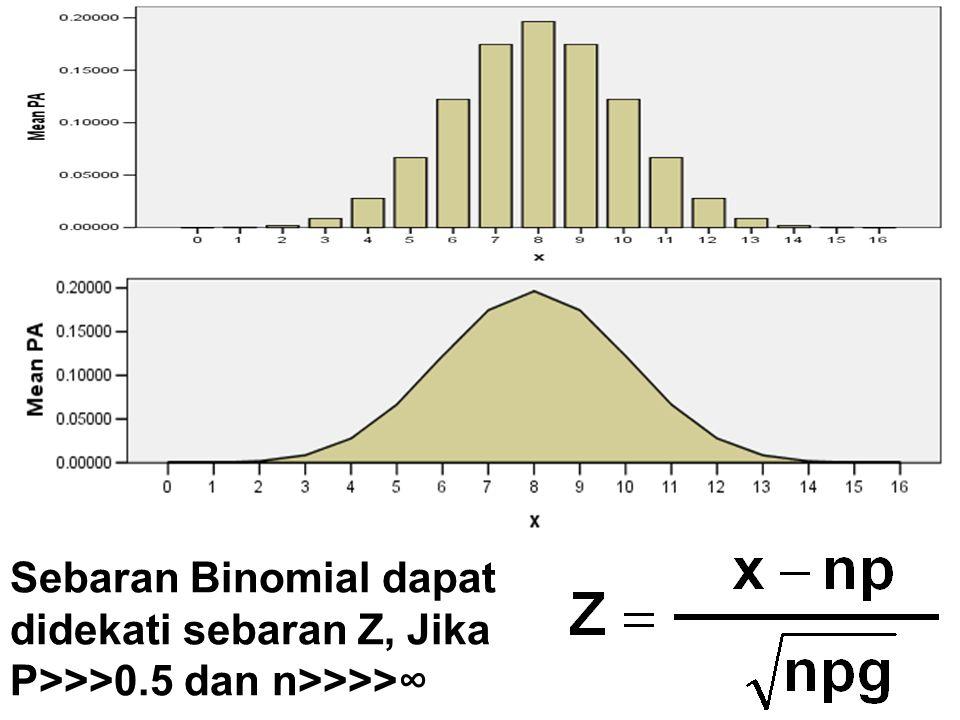 Sebaran Binomial dapat
