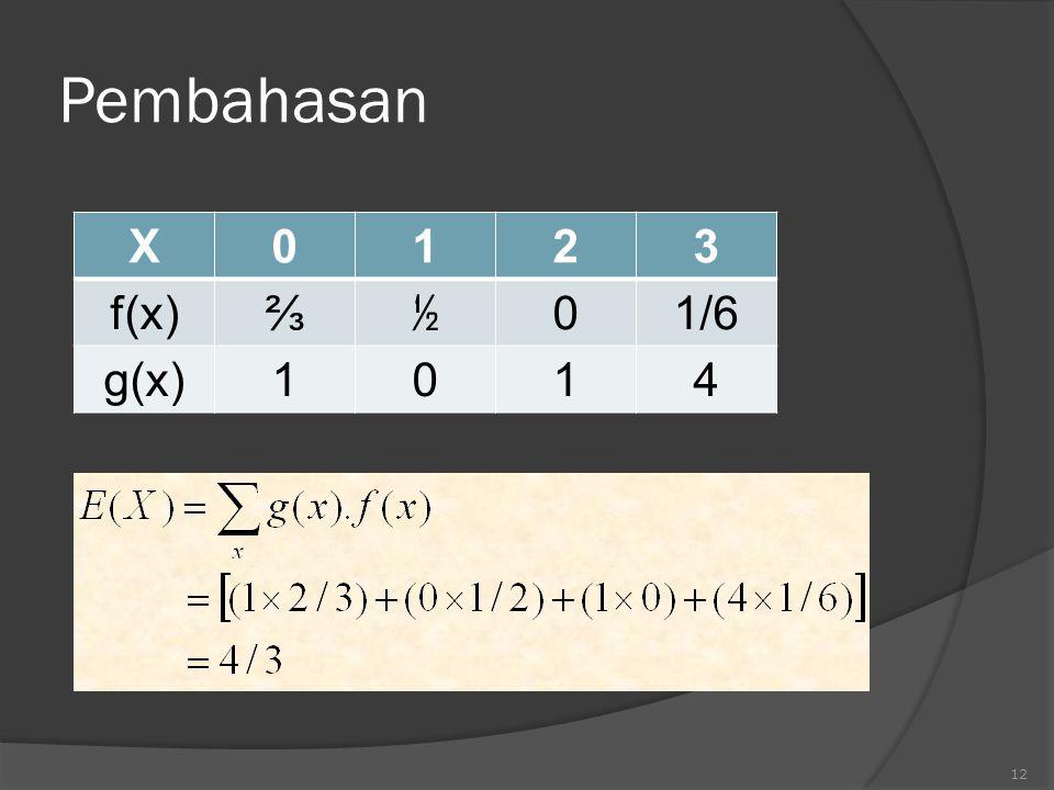 Pembahasan X 1 2 3 f(x) ⅔ ½ 1/6 g(x) 4