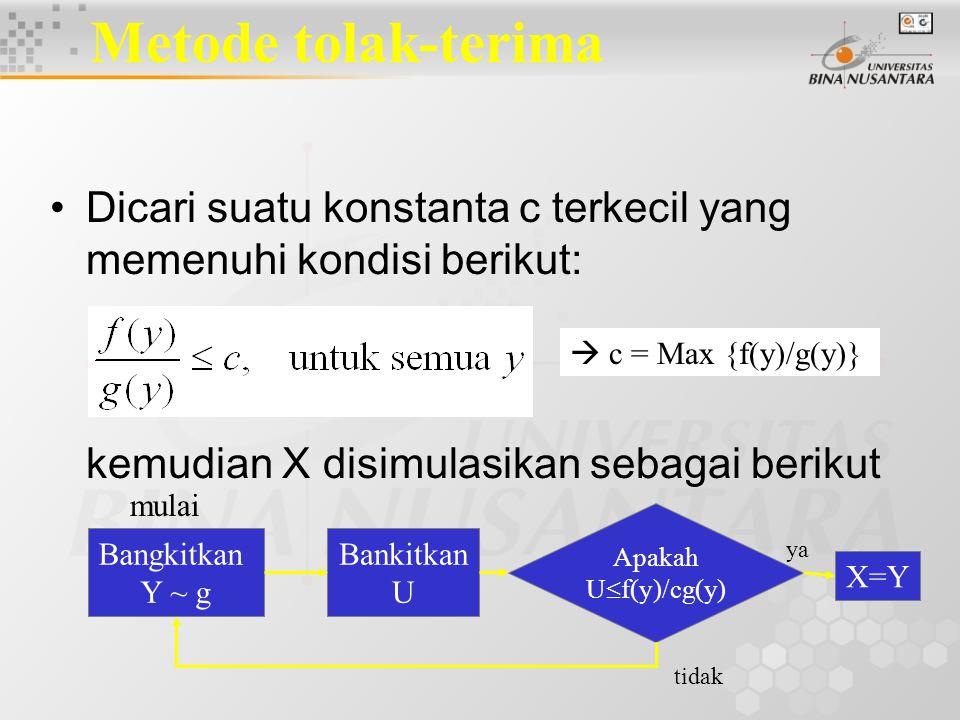 Metode tolak-terima Dicari suatu konstanta c terkecil yang memenuhi kondisi berikut: kemudian X disimulasikan sebagai berikut.