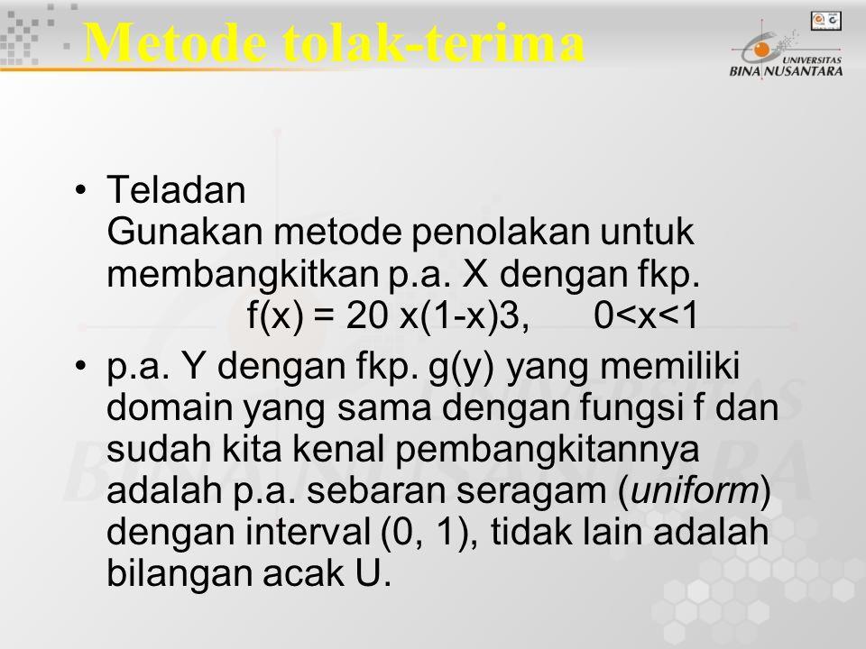 Metode tolak-terima Teladan Gunakan metode penolakan untuk membangkitkan p.a. X dengan fkp. f(x) = 20 x(1-x)3, 0<x<1.