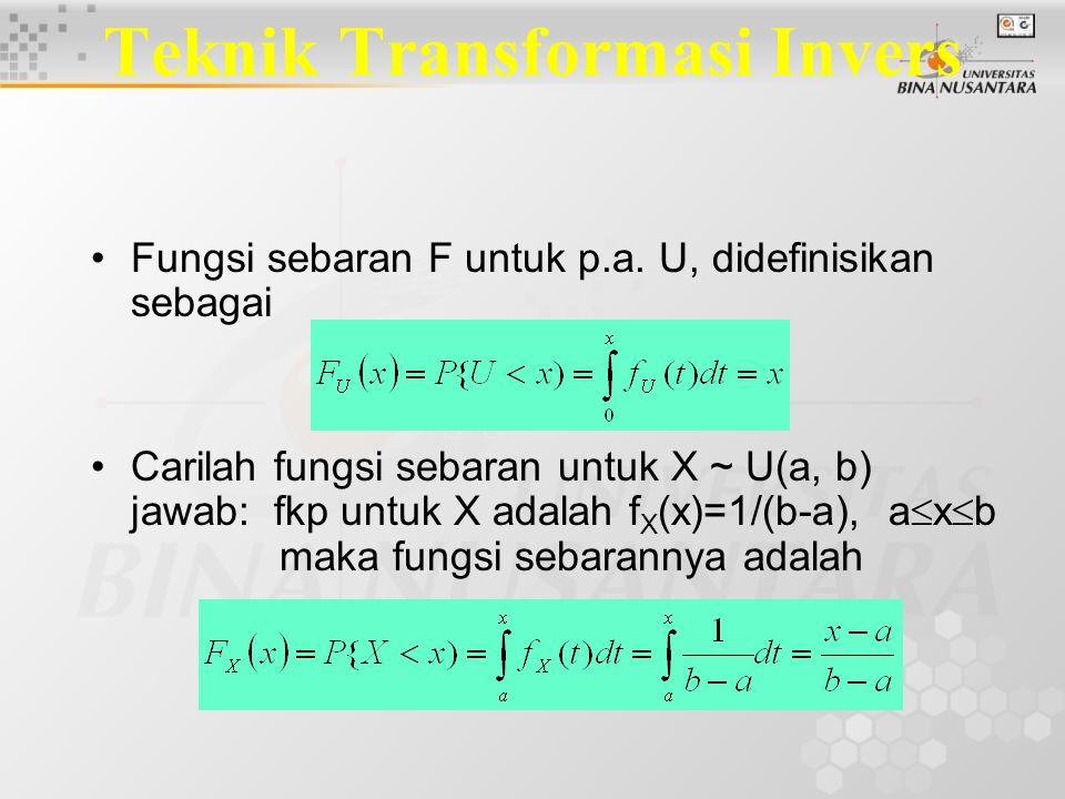 Teknik Transformasi Invers