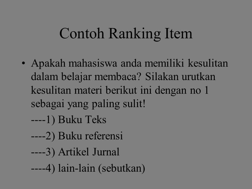 Contoh Ranking Item
