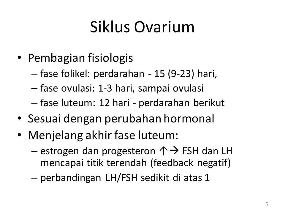 Siklus Ovarium Pembagian fisiologis Sesuai dengan perubahan hormonal