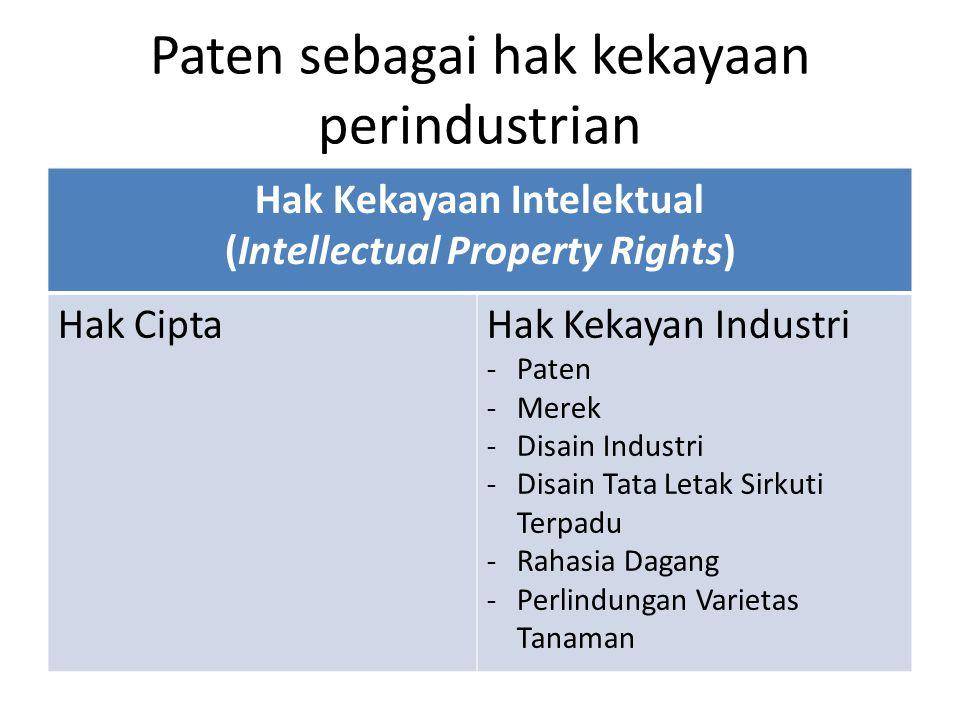 Paten sebagai hak kekayaan perindustrian