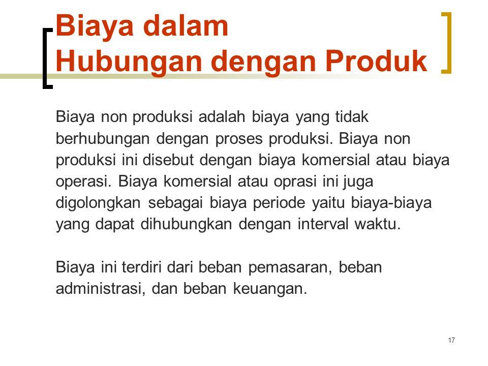 Biaya dalam Hubungan dengan Produk