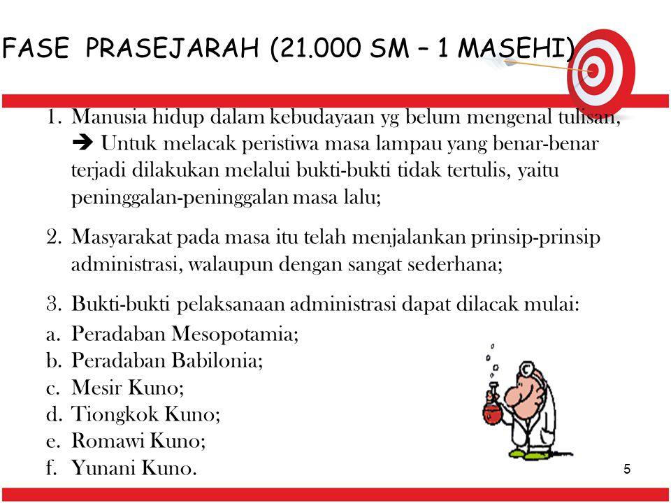 FASE PRASEJARAH (21.000 SM – 1 MASEHI)