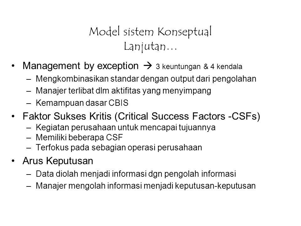 Model sistem Konseptual Lanjutan…