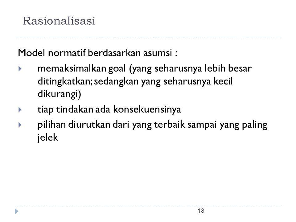 Rasionalisasi Model normatif berdasarkan asumsi :