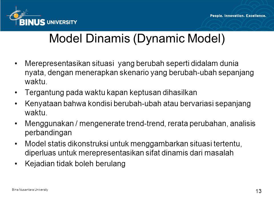 Model Dinamis (Dynamic Model)
