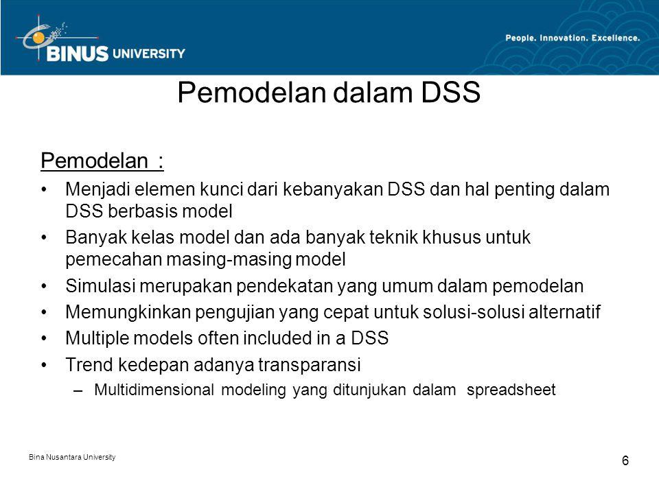 Pemodelan dalam DSS Pemodelan :
