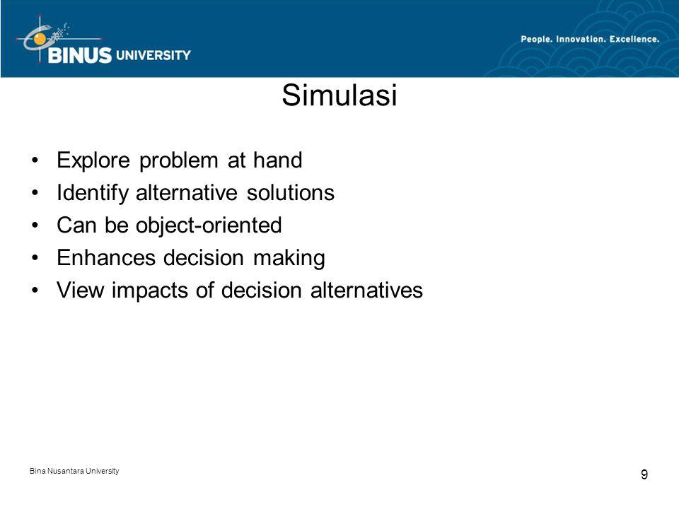 Simulasi Explore problem at hand Identify alternative solutions