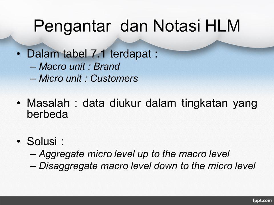 Pengantar dan Notasi HLM