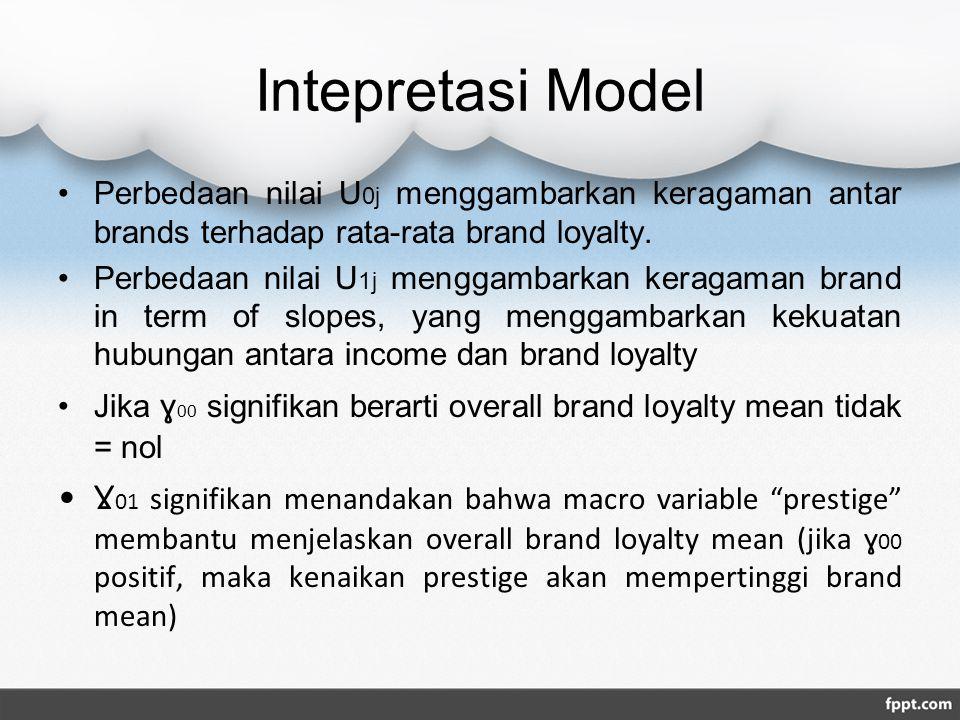 Intepretasi Model Perbedaan nilai U0j menggambarkan keragaman antar brands terhadap rata-rata brand loyalty.
