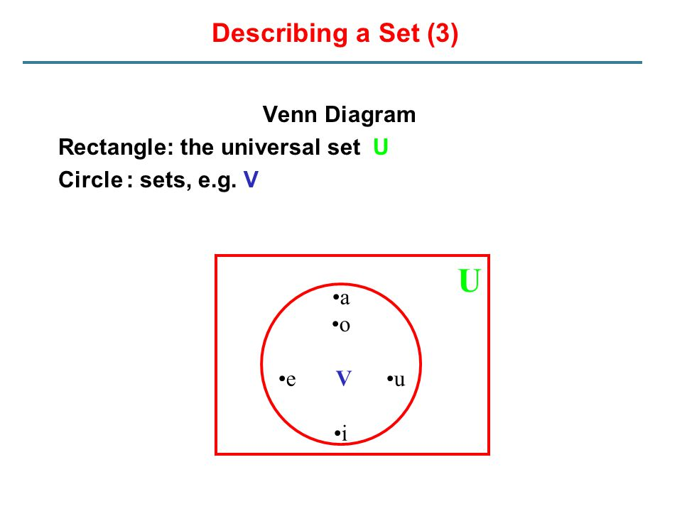 U Describing a Set (3) Venn Diagram Rectangle: the universal set U