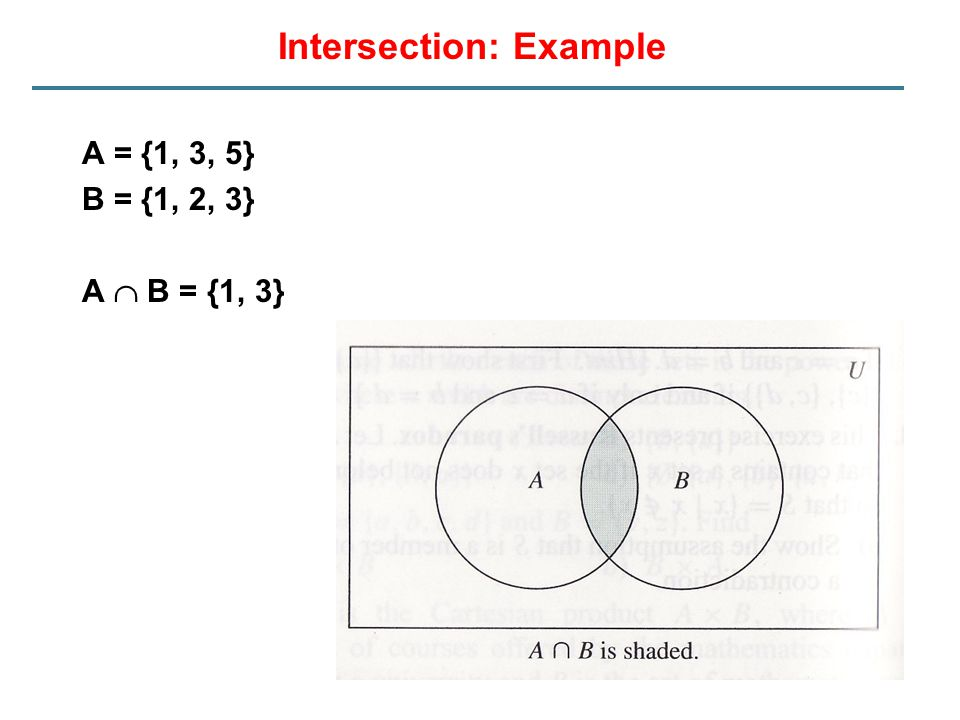 Intersection: Example