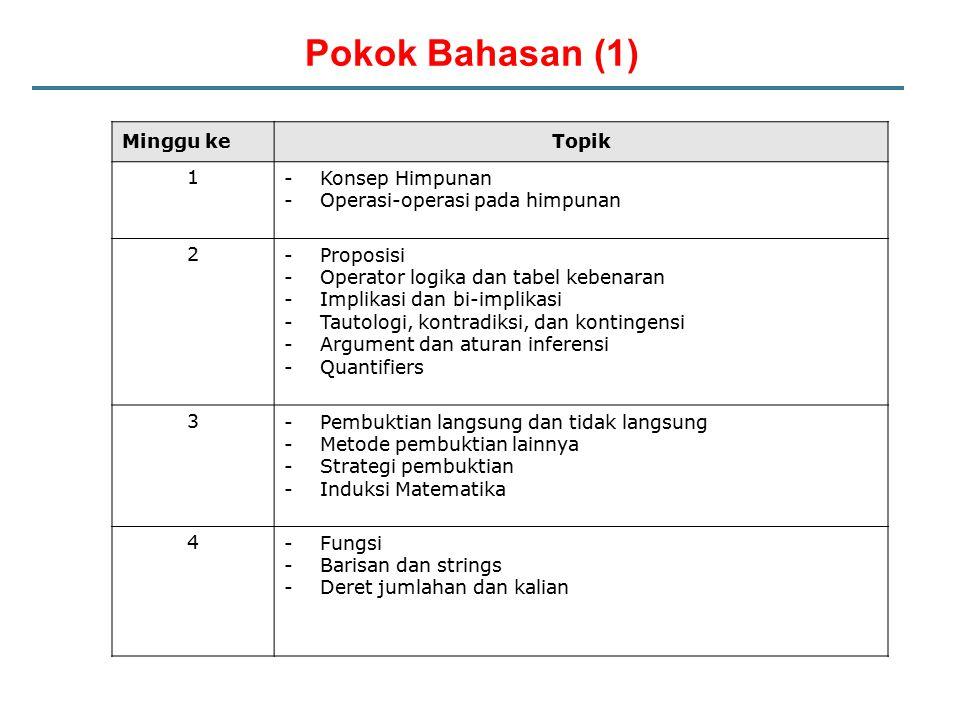 Pokok Bahasan (1) Minggu ke Topik 1 Konsep Himpunan