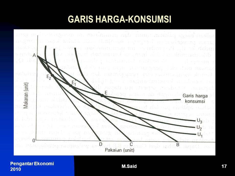 GARIS HARGA-KONSUMSI Pengantar Ekonomi 2010 M.Said