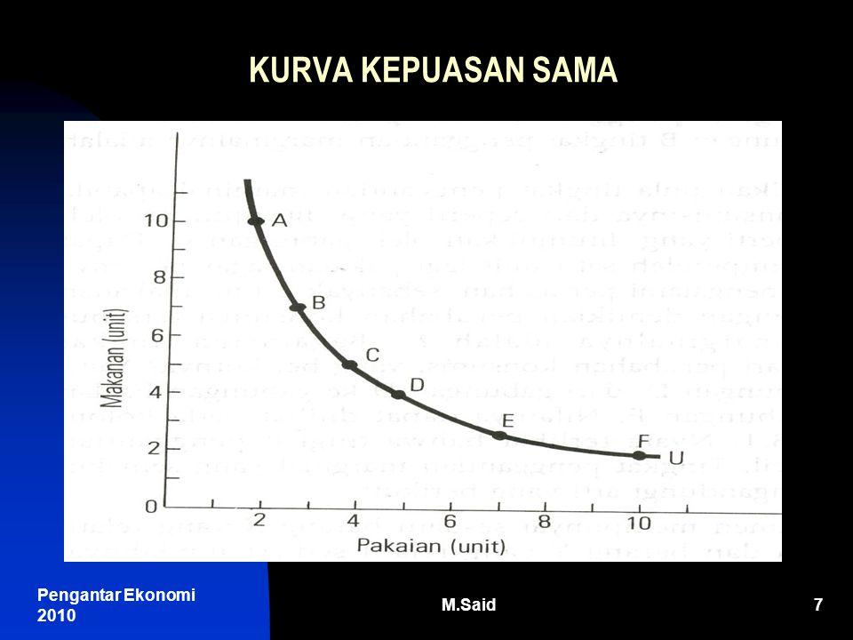 KURVA KEPUASAN SAMA Pengantar Ekonomi 2010 M.Said
