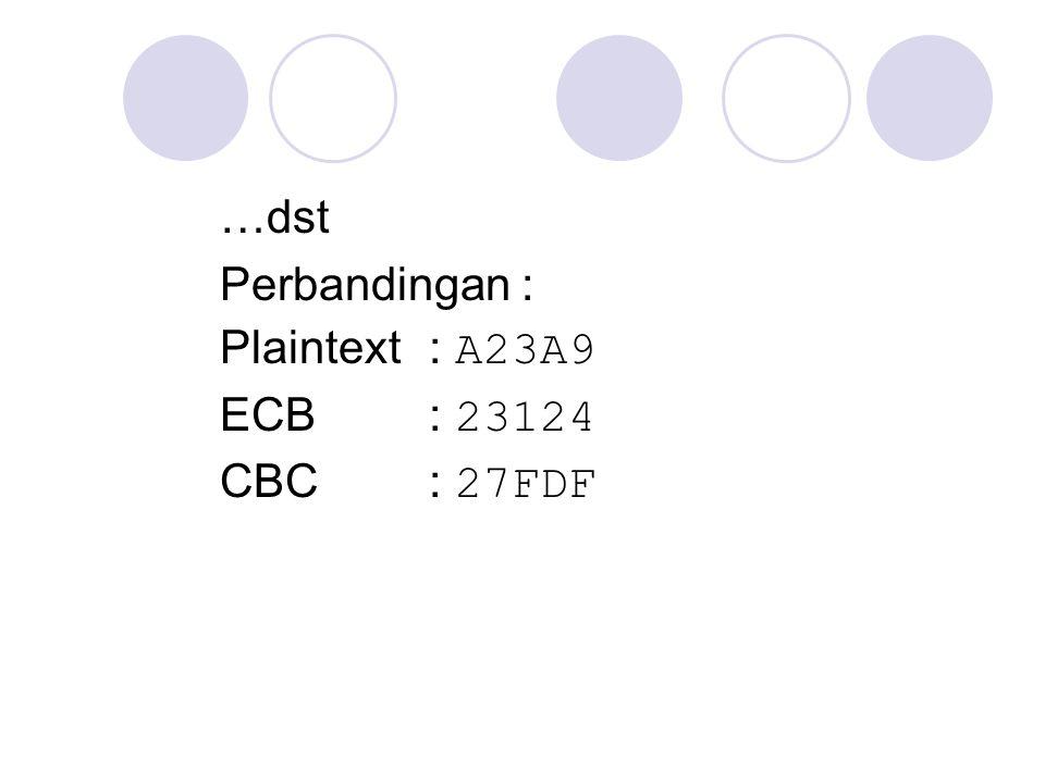 …dst Perbandingan : Plaintext : A23A9 ECB : 23124 CBC : 27FDF