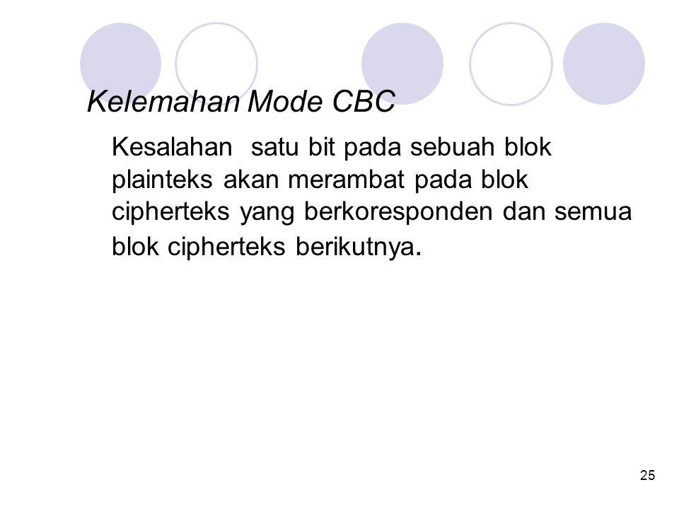 Kelemahan Mode CBC