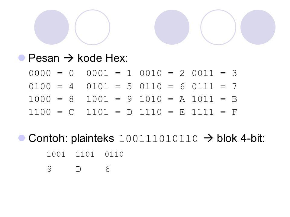 Contoh: plainteks 100111010110  blok 4-bit: 1001 1101 0110 9 D 6