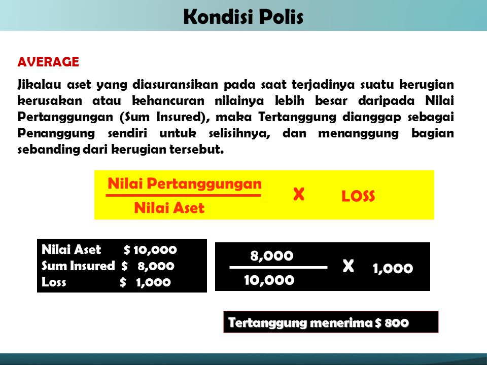 Kondisi Polis X Nilai Pertanggungan LOSS Nilai Aset 8,000 1,000 10,000