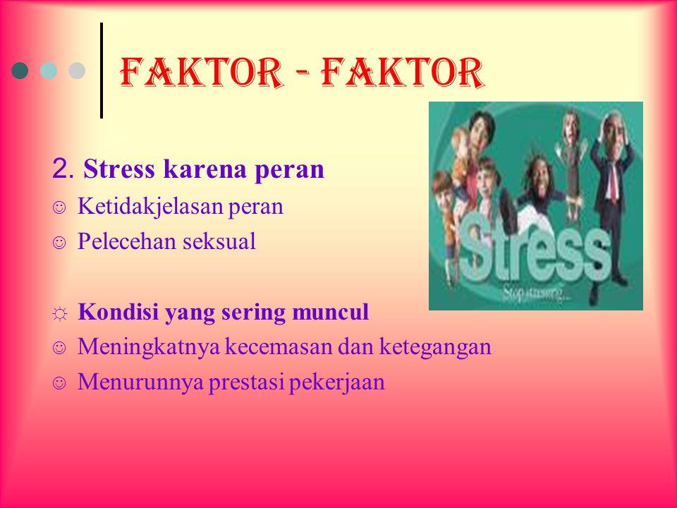 FAKTOR - FAKTOR 2. Stress karena peran Ketidakjelasan peran