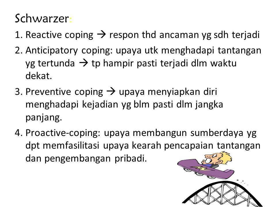 Schwarzer: Reactive coping  respon thd ancaman yg sdh terjadi