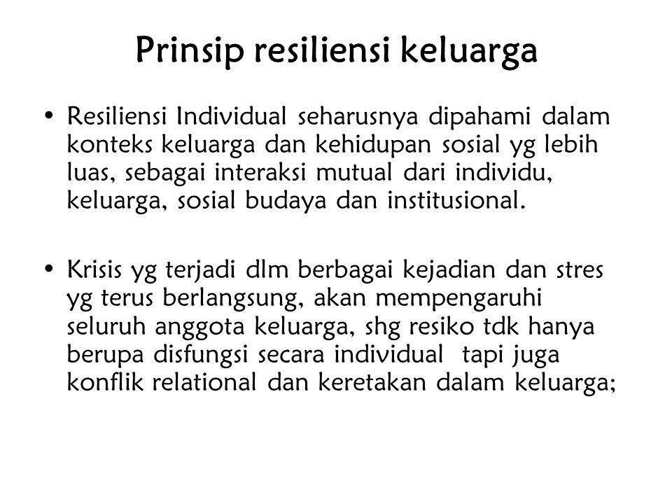 Prinsip resiliensi keluarga