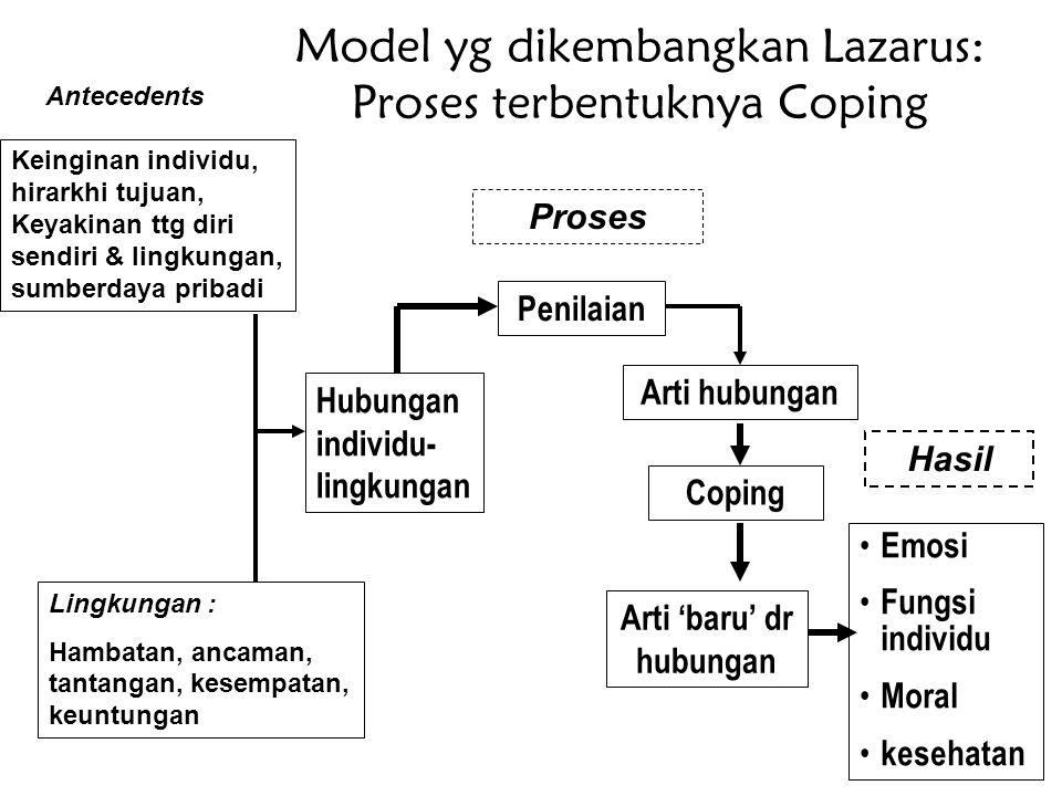 Model yg dikembangkan Lazarus: Proses terbentuknya Coping