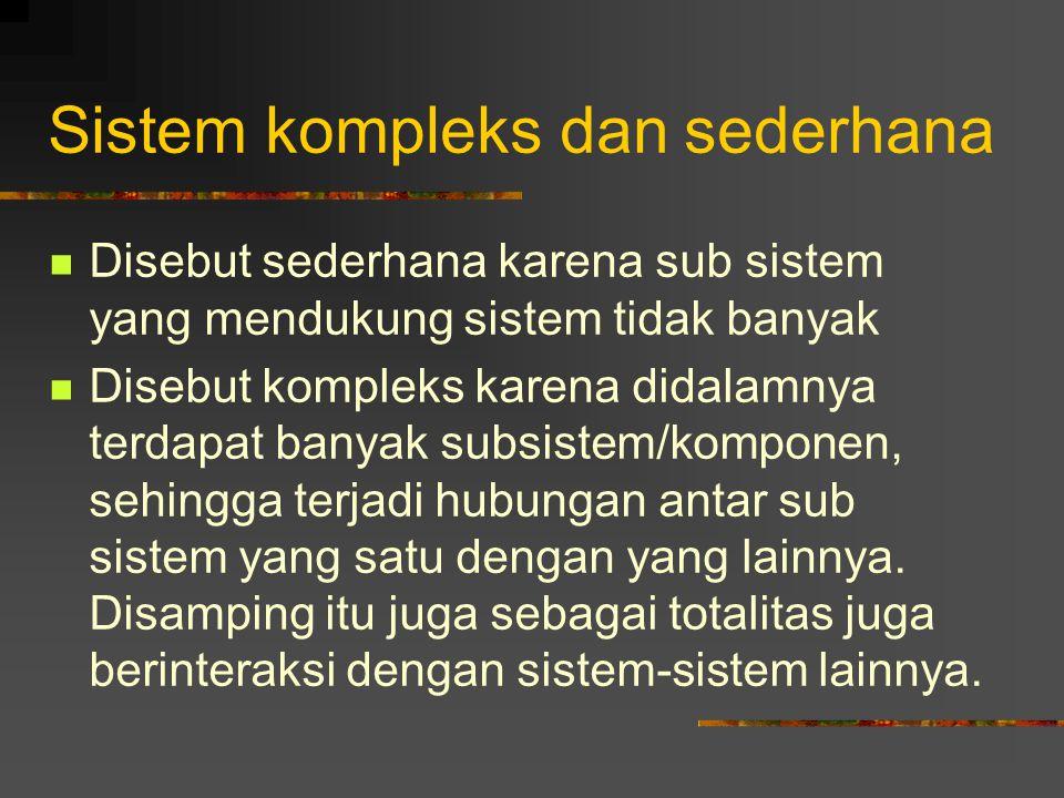 Sistem kompleks dan sederhana