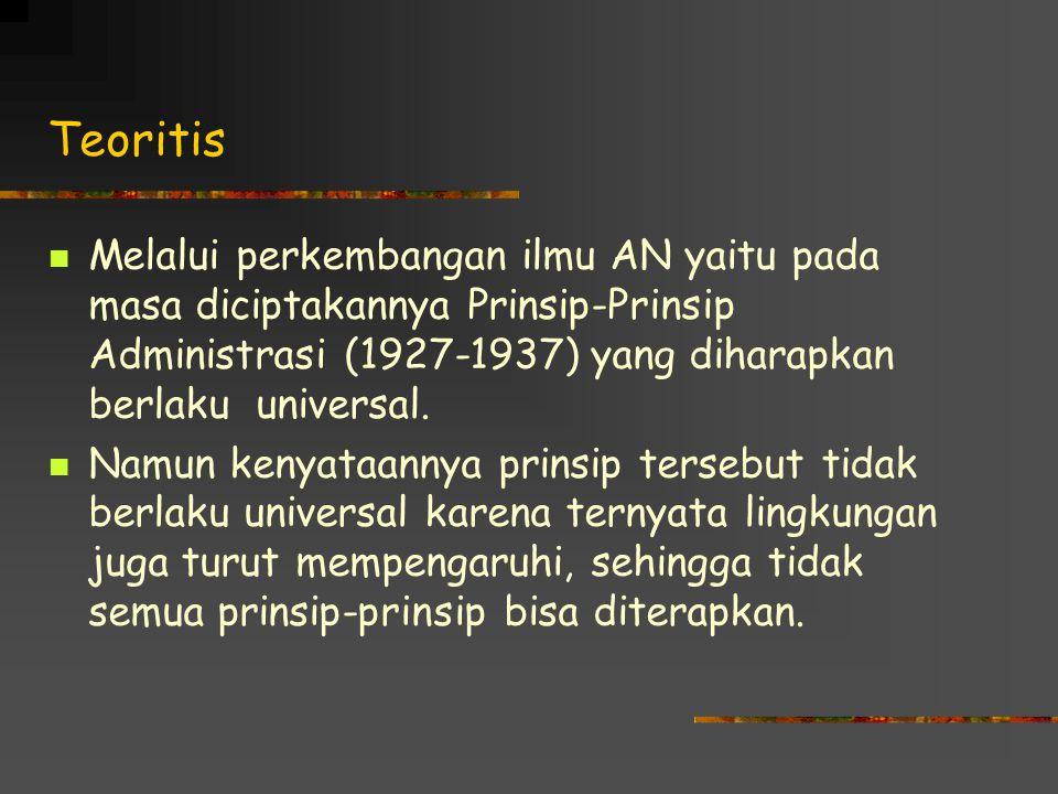 Teoritis Melalui perkembangan ilmu AN yaitu pada masa diciptakannya Prinsip-Prinsip Administrasi (1927-1937) yang diharapkan berlaku universal.