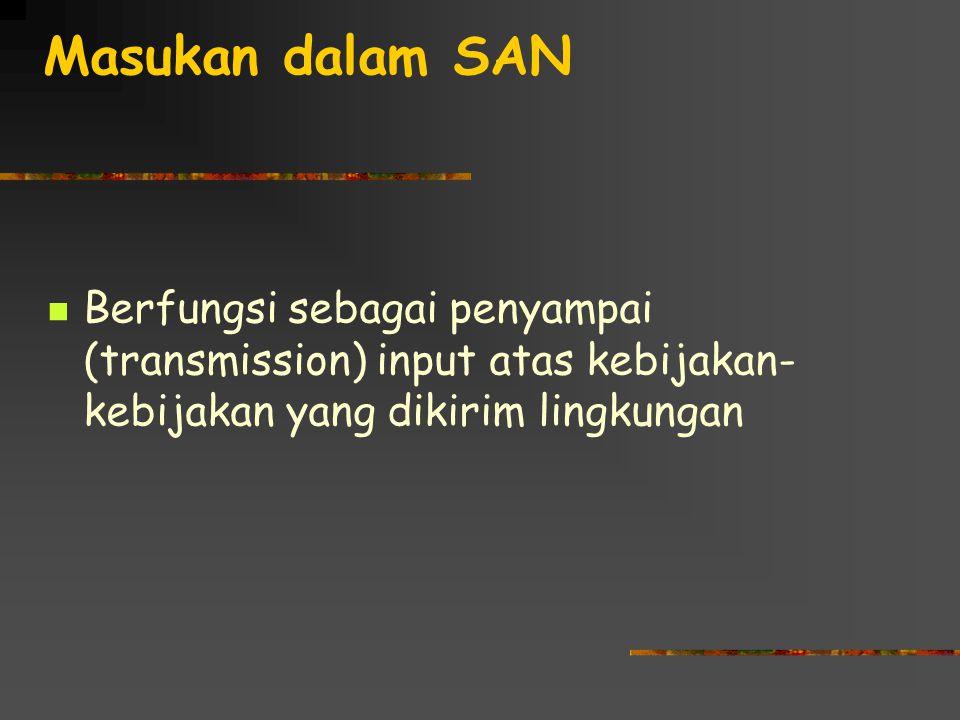 Masukan dalam SAN Berfungsi sebagai penyampai (transmission) input atas kebijakan-kebijakan yang dikirim lingkungan.