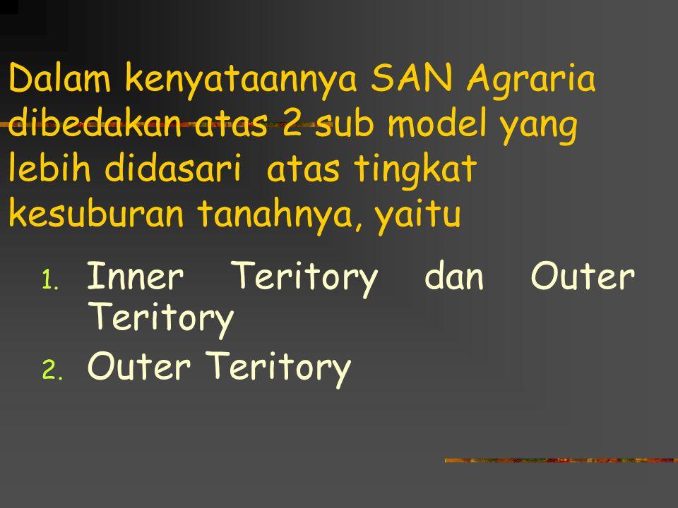 Dalam kenyataannya SAN Agraria dibedakan atas 2 sub model yang lebih didasari atas tingkat kesuburan tanahnya, yaitu