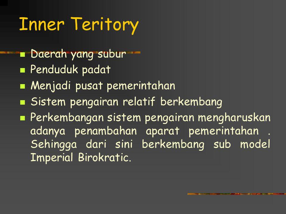Inner Teritory Daerah yang subur Penduduk padat