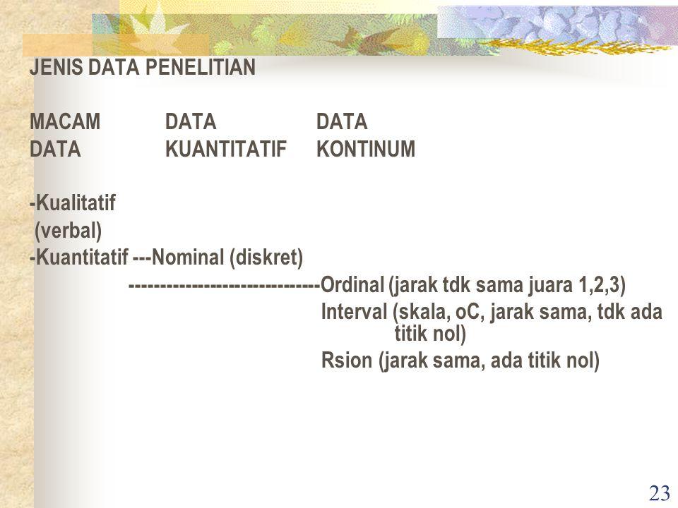 JENIS DATA PENELITIAN MACAM DATA DATA. DATA KUANTITATIF KONTINUM. -Kualitatif. (verbal) -Kuantitatif ---Nominal (diskret)