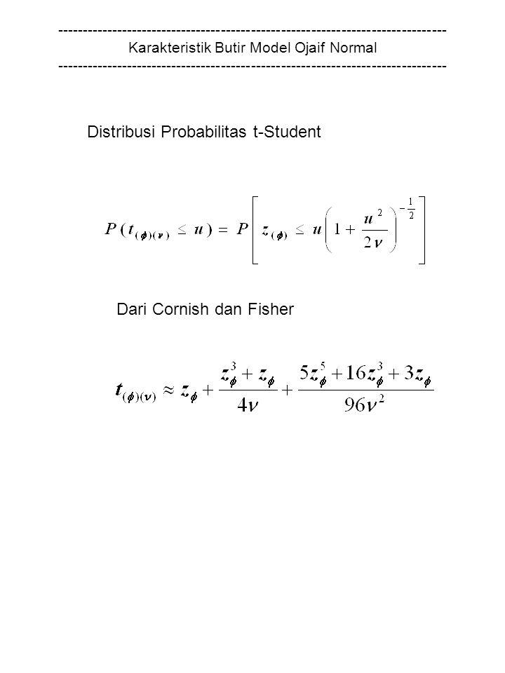 Distribusi Probabilitas t-Student