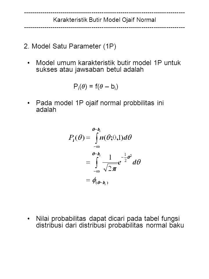 Pada model 1P ojaif normal probbilitas ini adalah